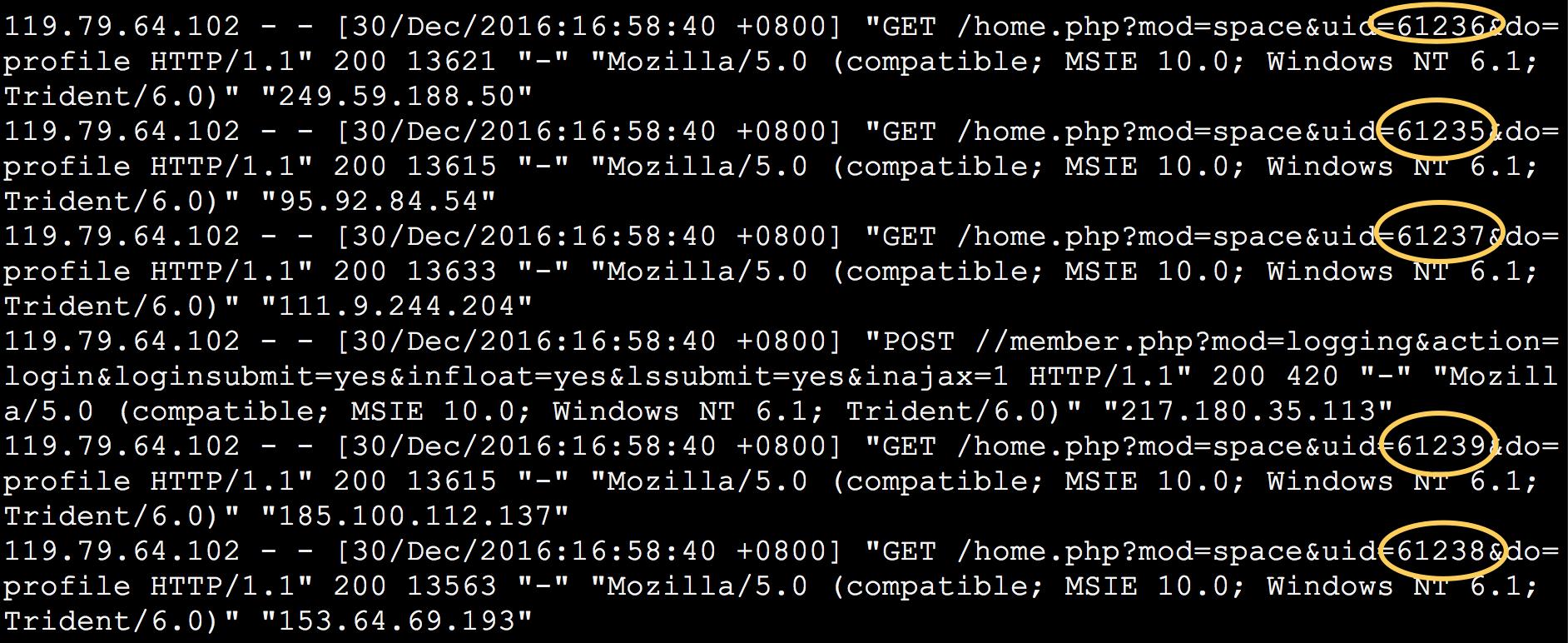 部署在腾讯云的公益网站遭受了一次 CC 攻击