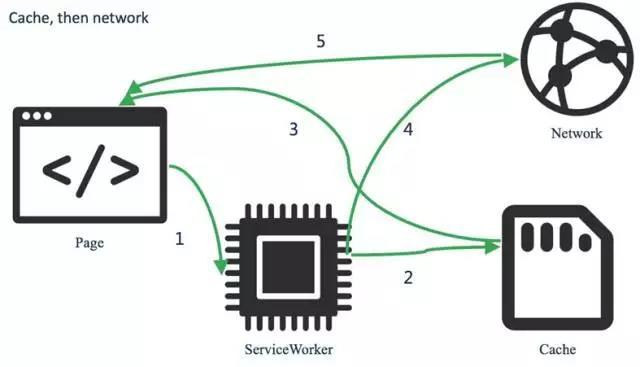 一起脱去小程序的外套和内衣:微信小程序架构解析