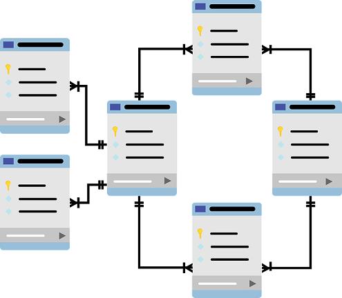 【干货合辑】你有什么独家数据库优化技巧?