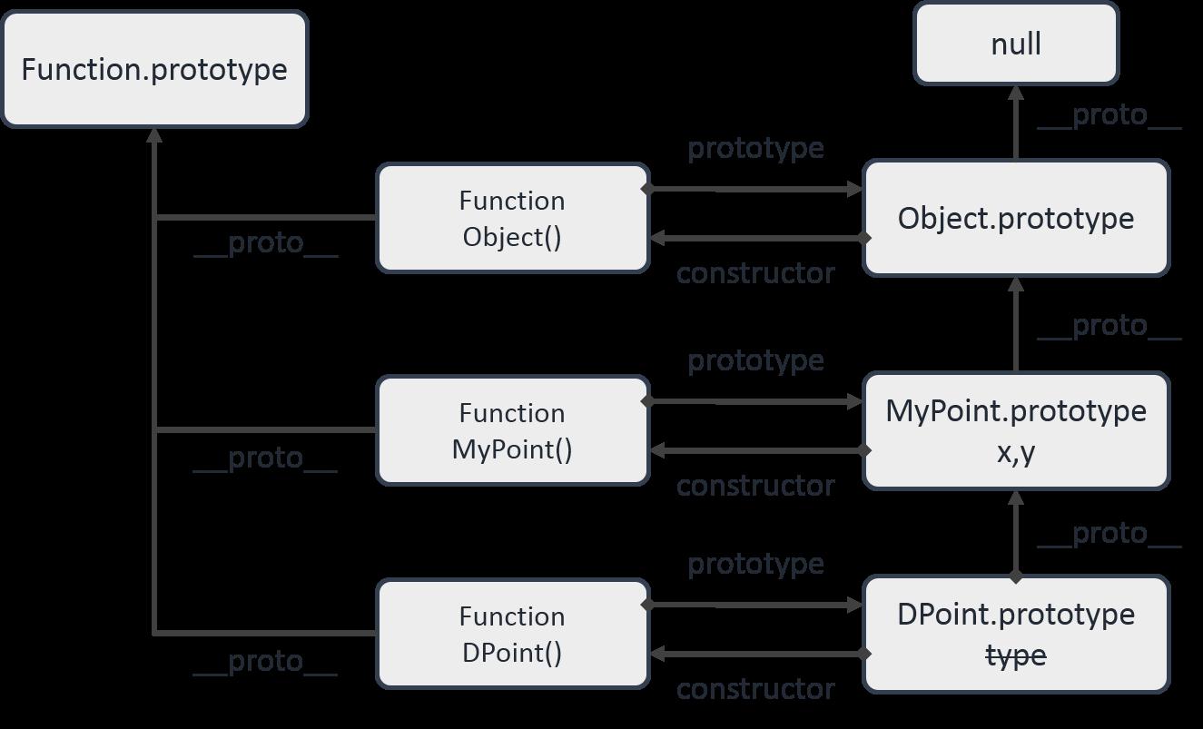 JavaScriptCore全面解析 (下篇)