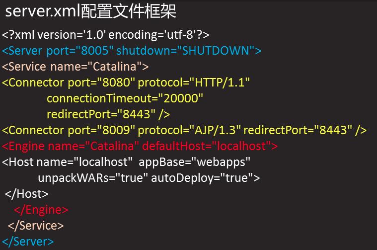 另一个Web应用服务器——Tomcat