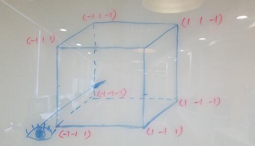 WebGL,真正进入三维的世界