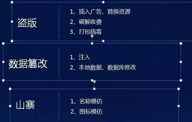 徐东山:腾讯云安全的使命和技术实现