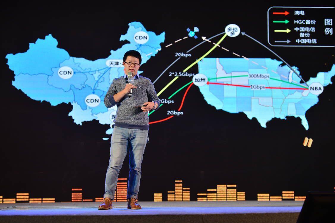 演讲实录:视频直播云的云端技术架构