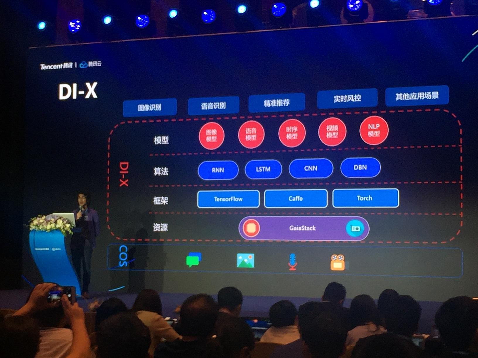 DI-X平台发布:云上的深度学习,助力接入AI快车道