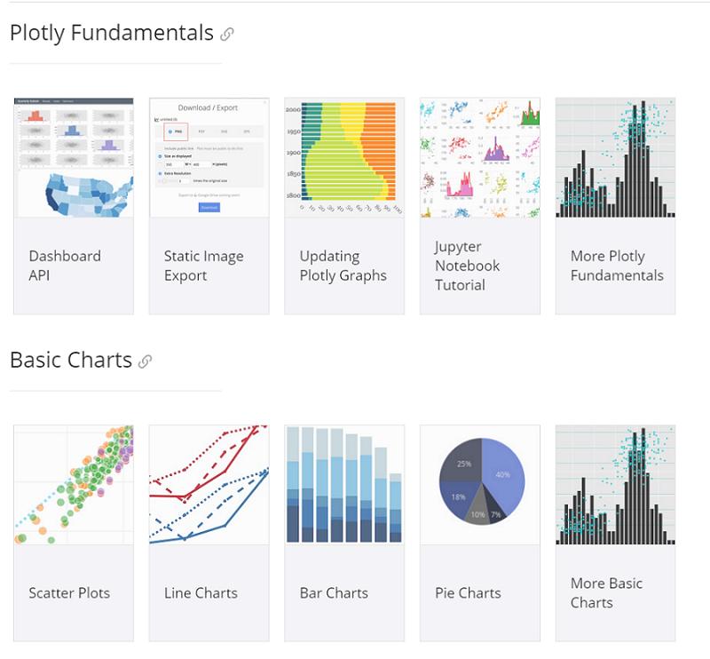 使用plotly 绘制数据图表- 云+社区- 腾讯云