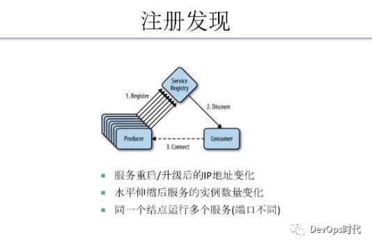 基于 DevOps 的微服务生态系统与工程实践(二)