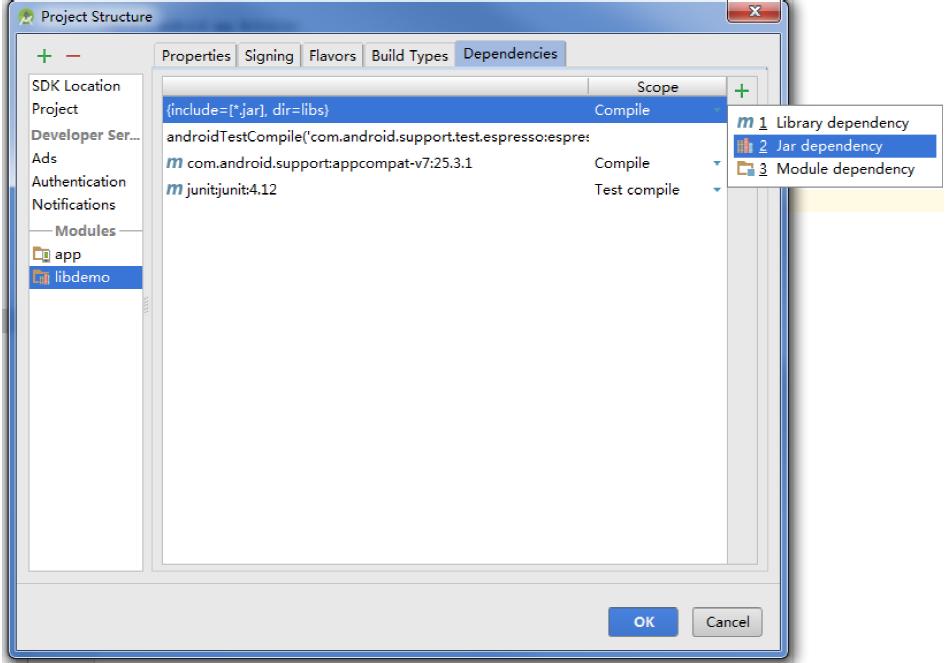 这个jar包的scope属性,因为默认的scope属性(Compile)是会将该jar...