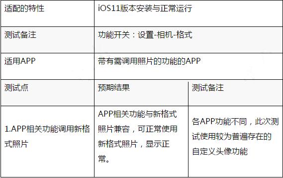浅酌 iOS 11 兼容性
