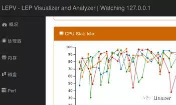 宋宝华:LEP ( Linux 易用剖析器 ) 是什么,为什么以及怎么办 ( 1 )
