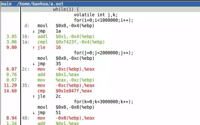 宋宝华:LEP ( Linux 易用剖析器) 是什么,为什么以及怎么办 ( 2 )