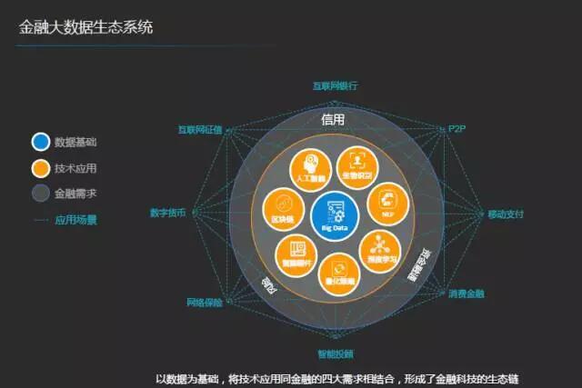 「2017 互联网科技创新白皮书重磅首发 」腾讯AI战略详解:技术社会与创新图景 上篇