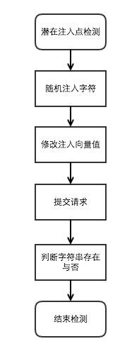 美高梅4688.com 14