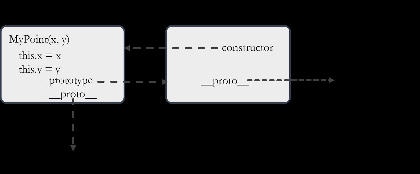 ECMAScript 10