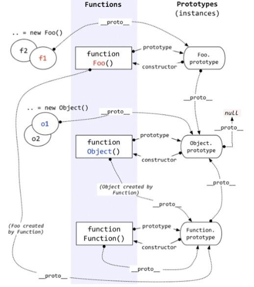 ECMAScript 12