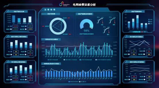 大数据分析激活电力价值,八大案例深度解析电力大数据应用