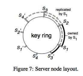 大规模机器学习框架的四重境界(下)
