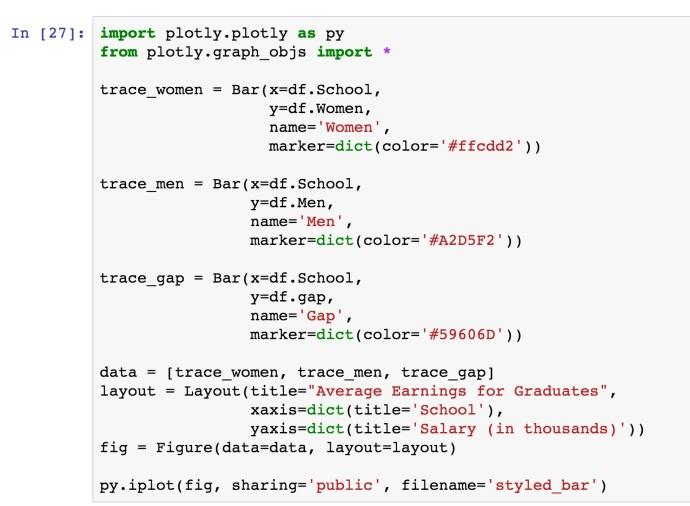 数据科学工具 Jupyter Notebook教程 in Python