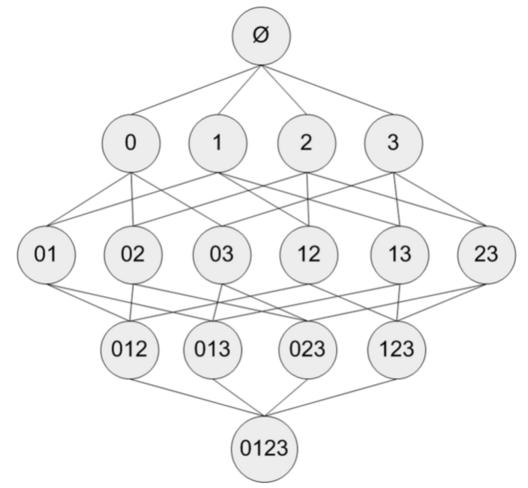 机器学习概念总结笔记(四)